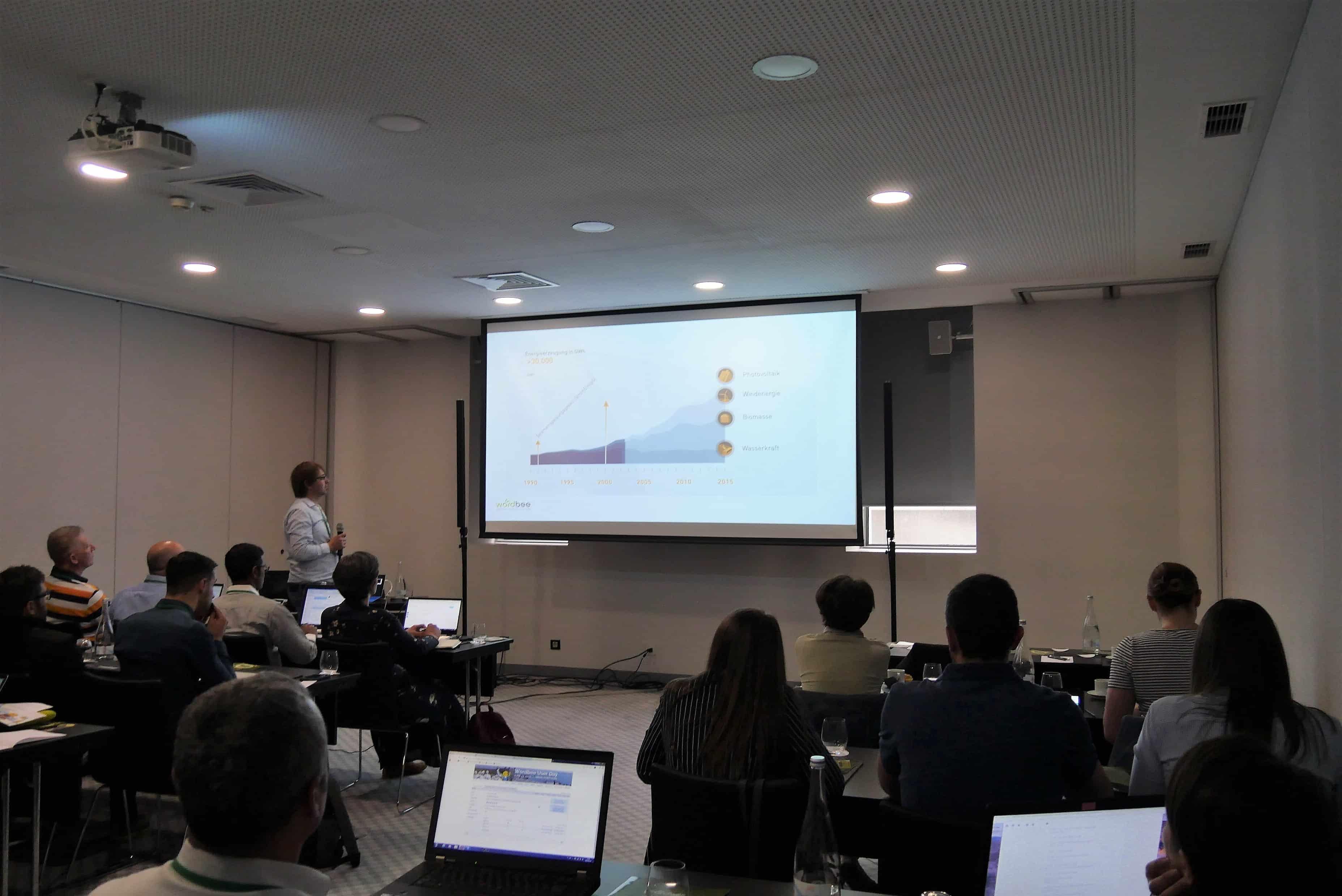 Wordbee User Day - Media Localization Workshop.