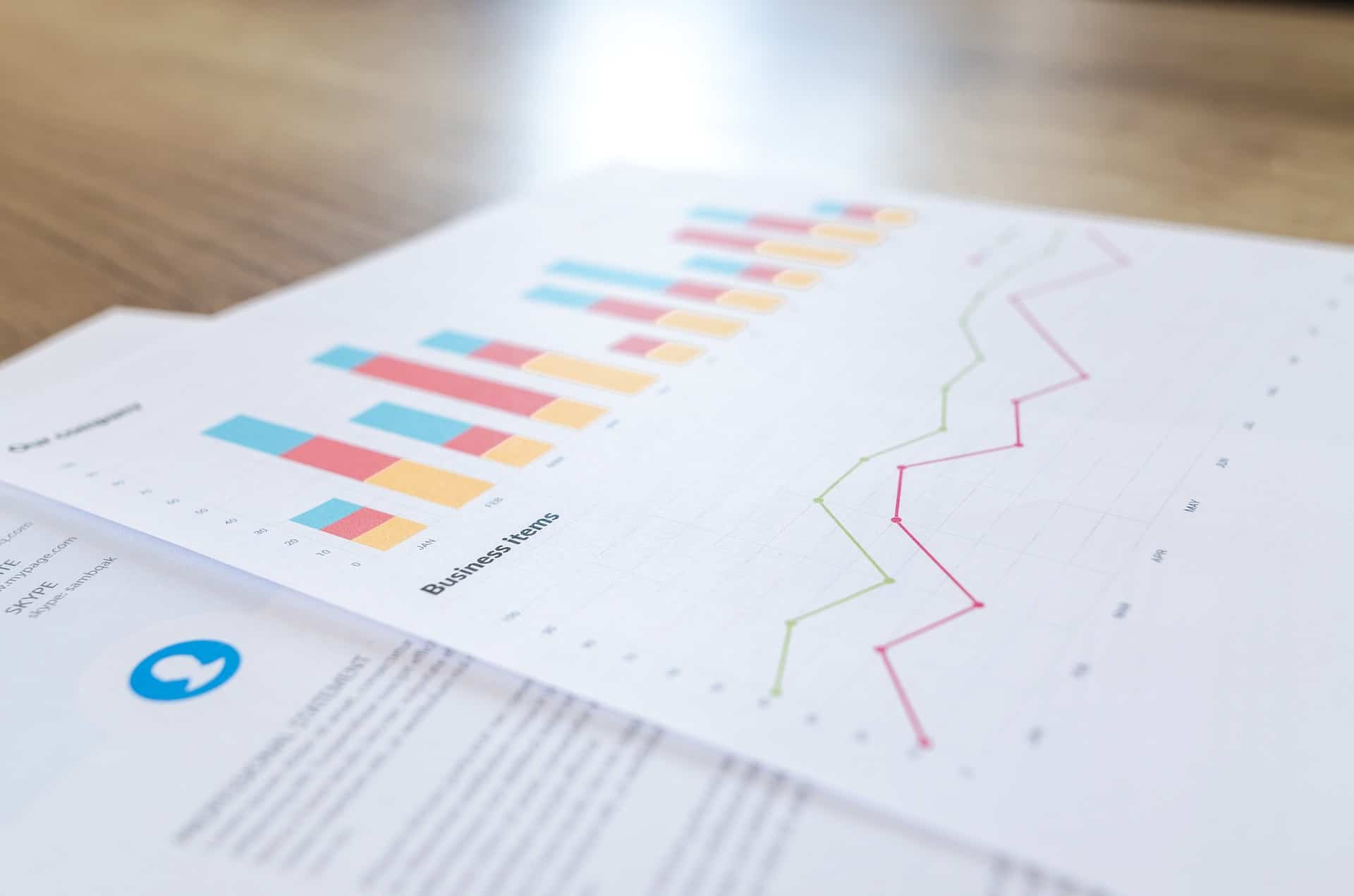 Business Analytics for Translation and Localization: Financial Indicators